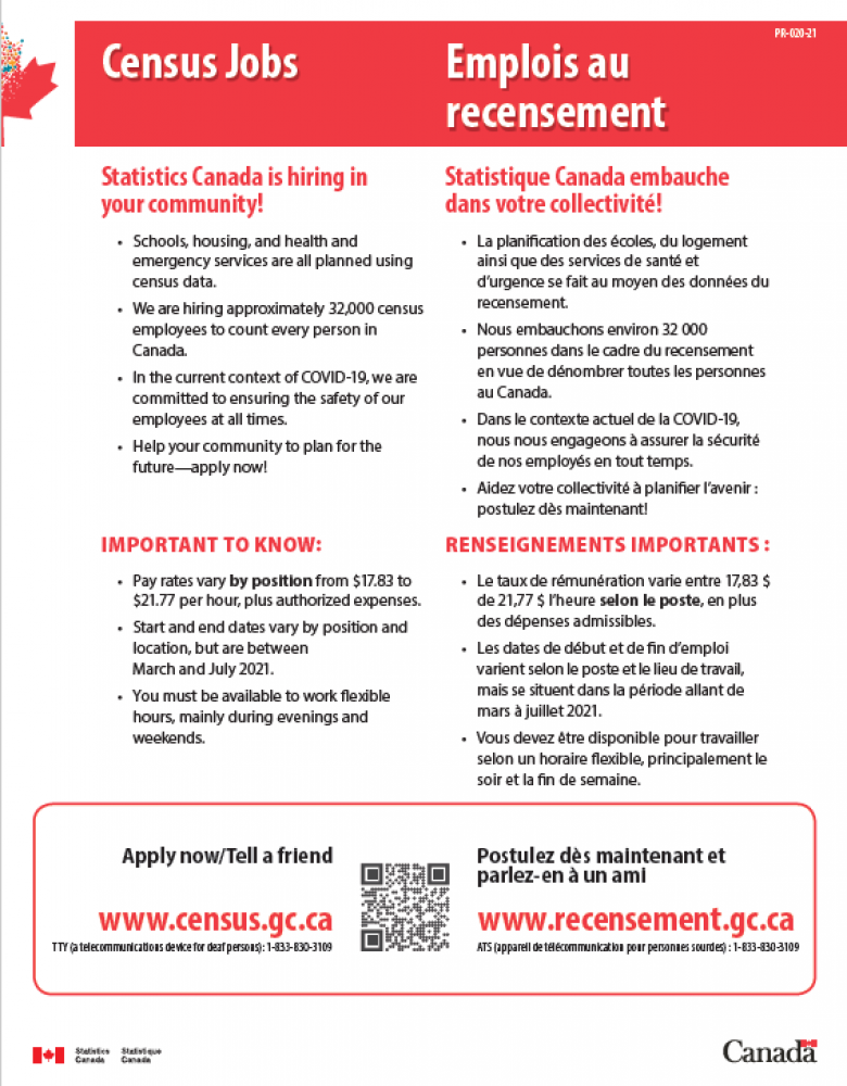 Census 2021 Positions Available